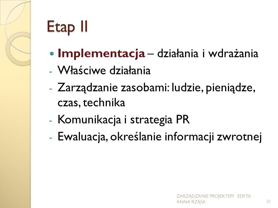 Etap II Implementacja – działania i wdrażania - Właściwe działania - Zarządzanie zasobami: ludzie, pieniądze, czas, technika - Komunikacja i strategia PR - Ewaluacja, określanie informacji zwrotnej ZARZĄDZANIE PROJEKTEM EDYTA ANNA RZĄSA31