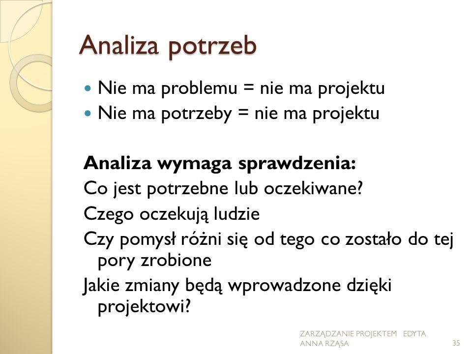 Analiza potrzeb Nie ma problemu = nie ma projektu Nie ma potrzeby = nie ma projektu Analiza wymaga sprawdzenia: Co jest potrzebne lub oczekiwane? Czeg