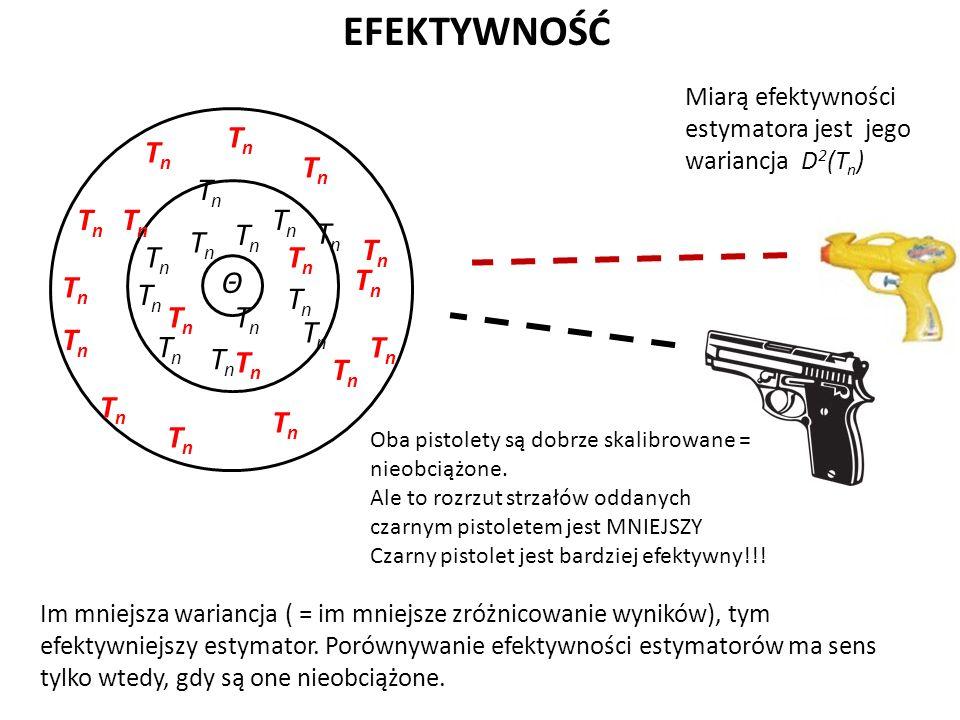 Θ EFEKTYWNOŚĆ Miarą efektywności estymatora jest jego wariancja D 2 (T n ) Im mniejsza wariancja ( = im mniejsze zróżnicowanie wyników), tym efektywniejszy estymator.