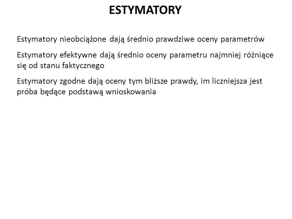 ESTYMATORY Estymatory nieobciążone dają średnio prawdziwe oceny parametrów Estymatory efektywne dają średnio oceny parametru najmniej różniące się od stanu faktycznego Estymatory zgodne dają oceny tym bliższe prawdy, im liczniejsza jest próba będące podstawą wnioskowania