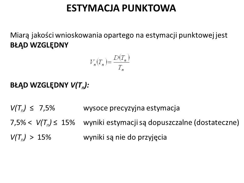 ESTYMACJA PUNKTOWA Miarą jakości wnioskowania opartego na estymacji punktowej jest BŁĄD WZGLĘDNY BŁĄD WZGLĘDNY V(T n ): V(T n ) ≤ 7,5% wysoce precyzyjna estymacja 7,5% < V(T n ) ≤ 15% wyniki estymacji są dopuszczalne (dostateczne) V(T n ) > 15%wyniki są nie do przyjęcia