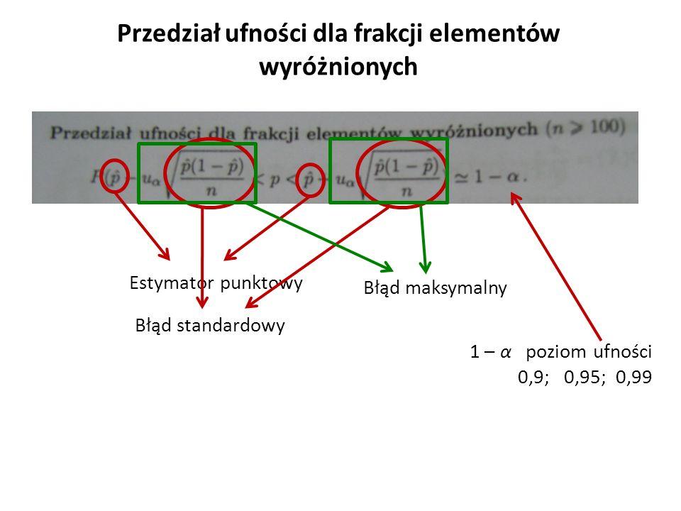 Przedział ufności dla frakcji elementów wyróżnionych Estymator punktowy Błąd standardowy Błąd maksymalny 1 – α poziom ufności 0,9; 0,95; 0,99