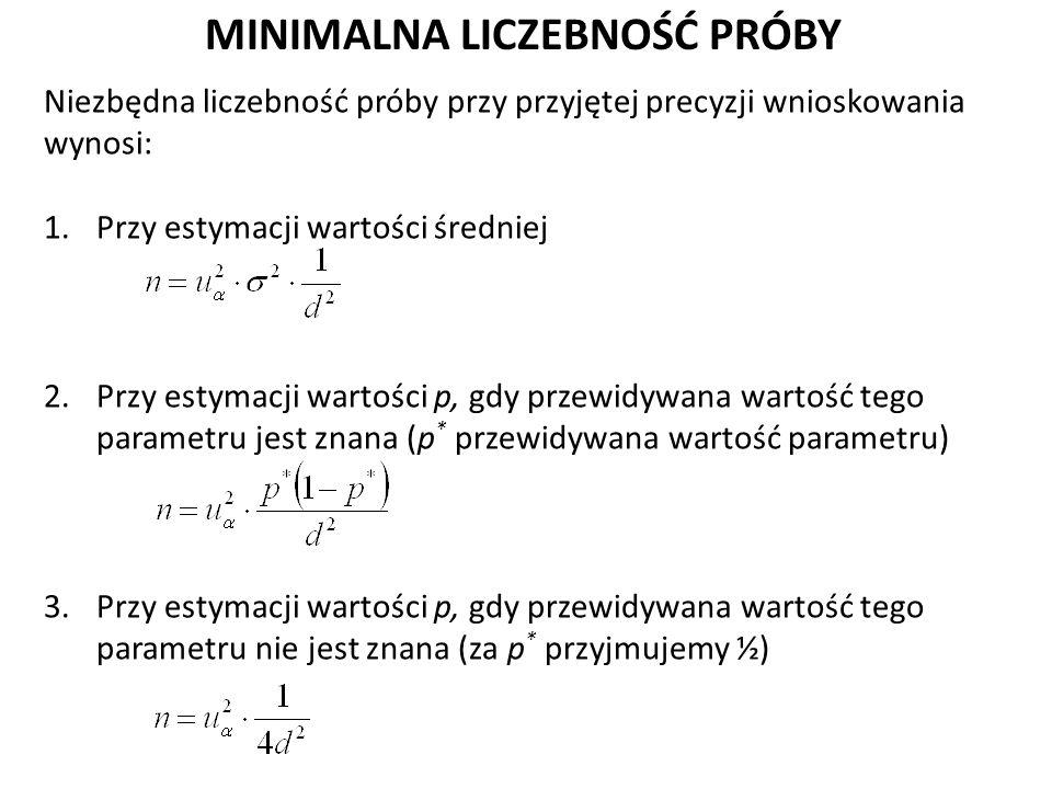 MINIMALNA LICZEBNOŚĆ PRÓBY Niezbędna liczebność próby przy przyjętej precyzji wnioskowania wynosi: 1.Przy estymacji wartości średniej 2.Przy estymacji wartości p, gdy przewidywana wartość tego parametru jest znana (p * przewidywana wartość parametru) 3.Przy estymacji wartości p, gdy przewidywana wartość tego parametru nie jest znana (za p * przyjmujemy ½)