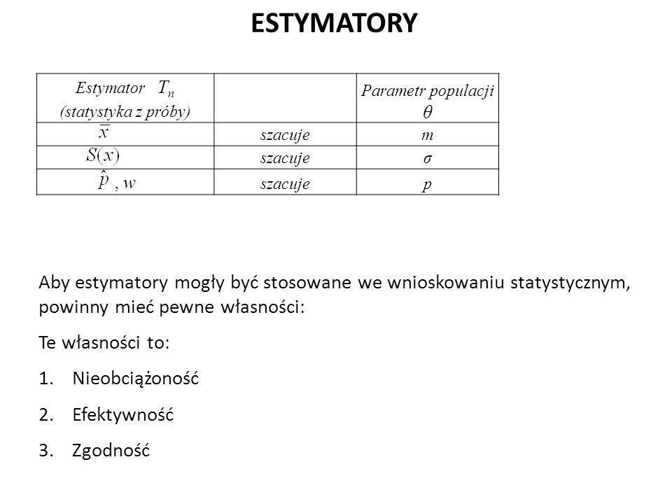 ESTYMATORY Aby estymatory mogły być stosowane we wnioskowaniu statystycznym, powinny mieć pewne własności: Te własności to: 1.Nieobciążoność 2.Efektywność 3.Zgodność Estymator T n (statystyka z próby) Parametr populacji θ szacujem σ, w szacujep