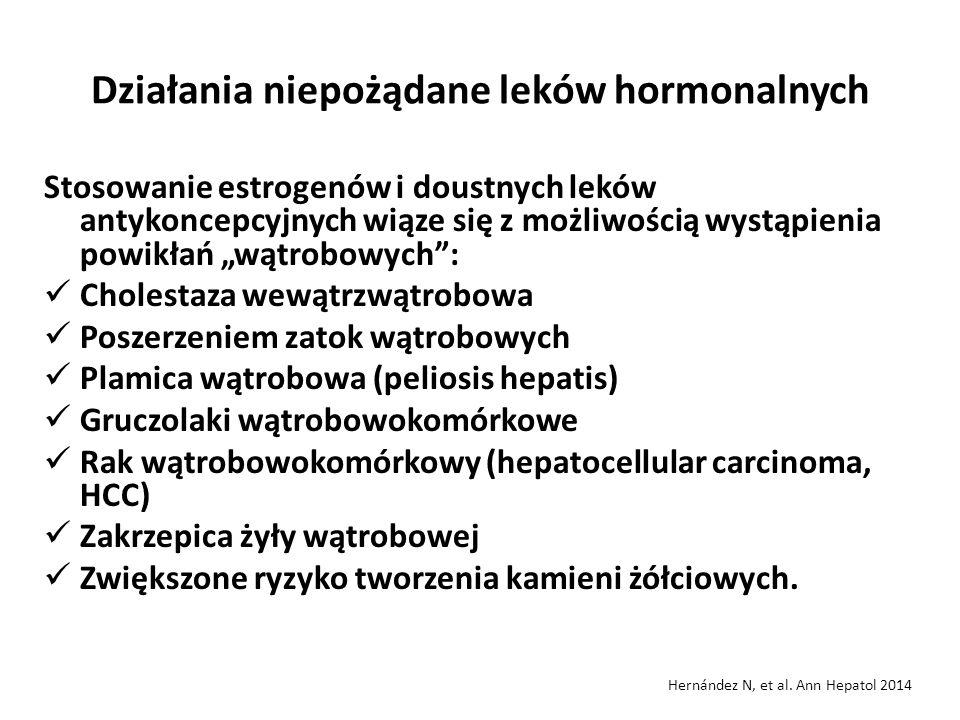 """Działania niepożądane leków hormonalnych Stosowanie estrogenów i doustnych leków antykoncepcyjnych wiąze się z możliwością wystąpienia powikłań """"wątrobowych : Cholestaza wewątrzwątrobowa Poszerzeniem zatok wątrobowych Plamica wątrobowa (peliosis hepatis) Gruczolaki wątrobowokomórkowe Rak wątrobowokomórkowy (hepatocellular carcinoma, HCC) Zakrzepica żyły wątrobowej Zwiększone ryzyko tworzenia kamieni żółciowych."""