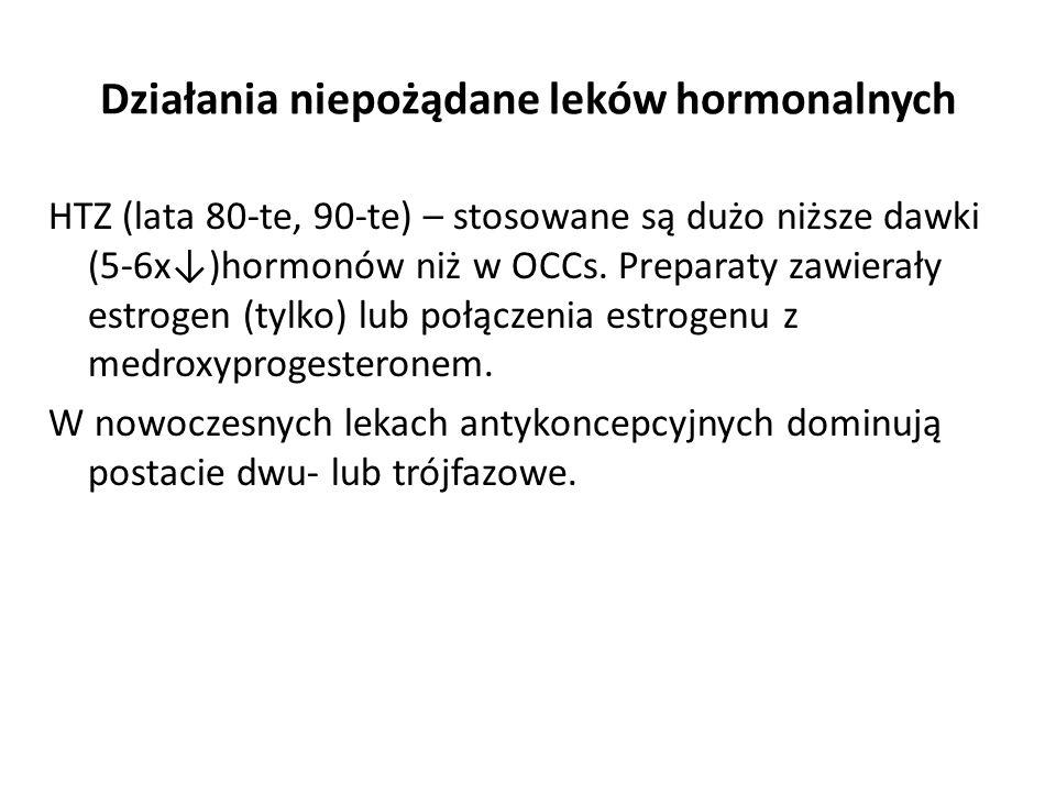 Działania niepożądane leków hormonalnych HTZ (lata 80-te, 90-te) – stosowane są dużo niższe dawki (5-6x↓)hormonów niż w OCCs. Preparaty zawierały estr