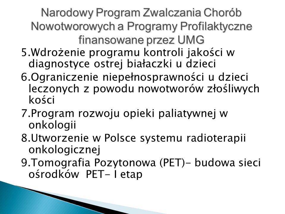 5.Wdrożenie programu kontroli jakości w diagnostyce ostrej białaczki u dzieci 6.Ograniczenie niepełnosprawności u dzieci leczonych z powodu nowotworów złośliwych kości 7.Program rozwoju opieki paliatywnej w onkologii 8.Utworzenie w Polsce systemu radioterapii onkologicznej 9.Tomografia Pozytonowa (PET)- budowa sieci ośrodków PET- I etap Narodowy Program Zwalczania Chorób Nowotworowych a Programy Profilaktyczne finansowane przez UMG