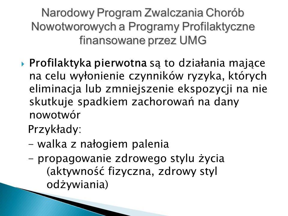  Profilaktyka pierwotna są to działania mające na celu wyłonienie czynników ryzyka, których eliminacja lub zmniejszenie ekspozycji na nie skutkuje spadkiem zachorowań na dany nowotwór Przykłady: - walka z nałogiem palenia - propagowanie zdrowego stylu życia (aktywność fizyczna, zdrowy styl odżywiania) Narodowy Program Zwalczania Chorób Nowotworowych a Programy Profilaktyczne finansowane przez UMG