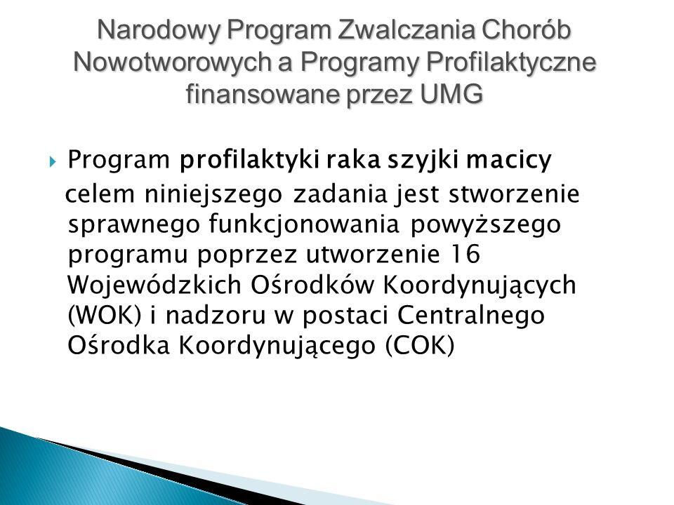  Program profilaktyki raka szyjki macicy celem niniejszego zadania jest stworzenie sprawnego funkcjonowania powyższego programu poprzez utworzenie 16 Wojewódzkich Ośrodków Koordynujących (WOK) i nadzoru w postaci Centralnego Ośrodka Koordynującego (COK) Narodowy Program Zwalczania Chorób Nowotworowych a Programy Profilaktyczne finansowane przez UMG