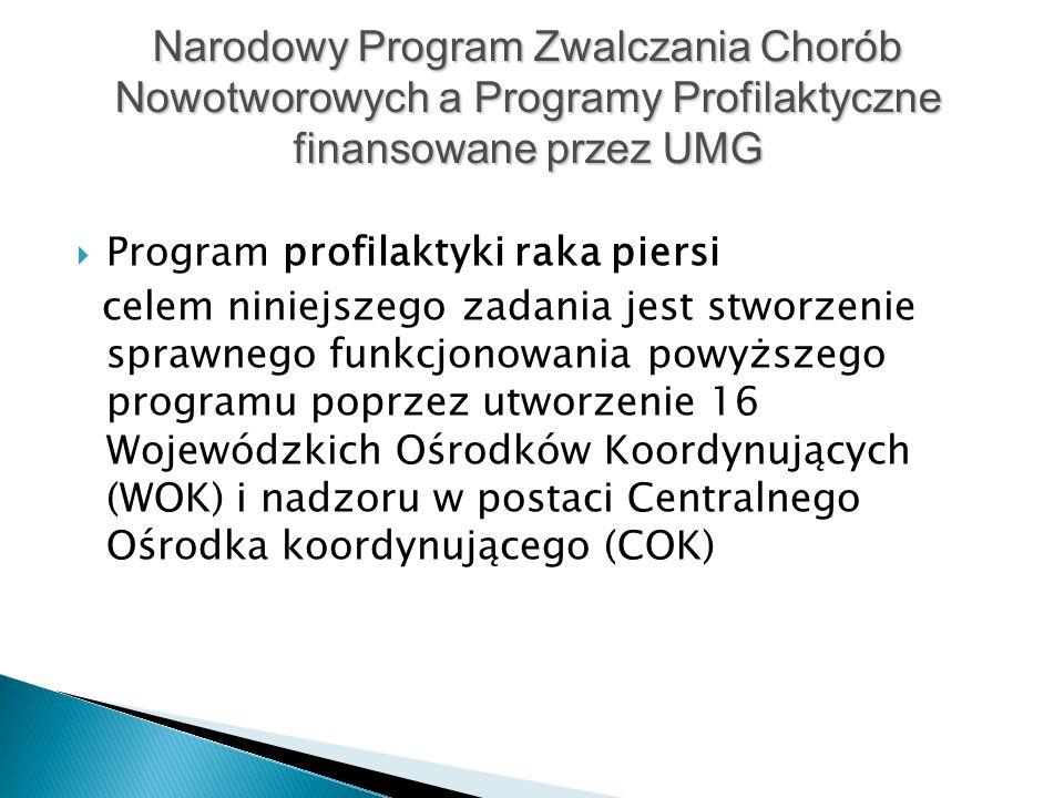  Program profilaktyki raka piersi celem niniejszego zadania jest stworzenie sprawnego funkcjonowania powyższego programu poprzez utworzenie 16 Wojewódzkich Ośrodków Koordynujących (WOK) i nadzoru w postaci Centralnego Ośrodka koordynującego (COK) Narodowy Program Zwalczania Chorób Nowotworowych a Programy Profilaktyczne finansowane przez UMG