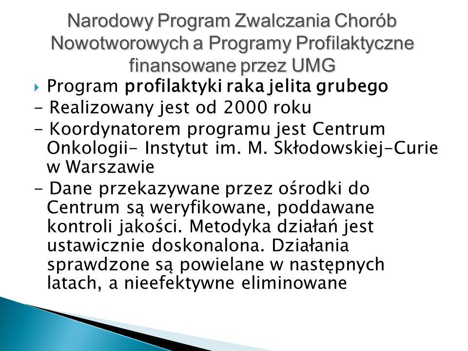  Program profilaktyki raka jelita grubego - Realizowany jest od 2000 roku - Koordynatorem programu jest Centrum Onkologii- Instytut im.
