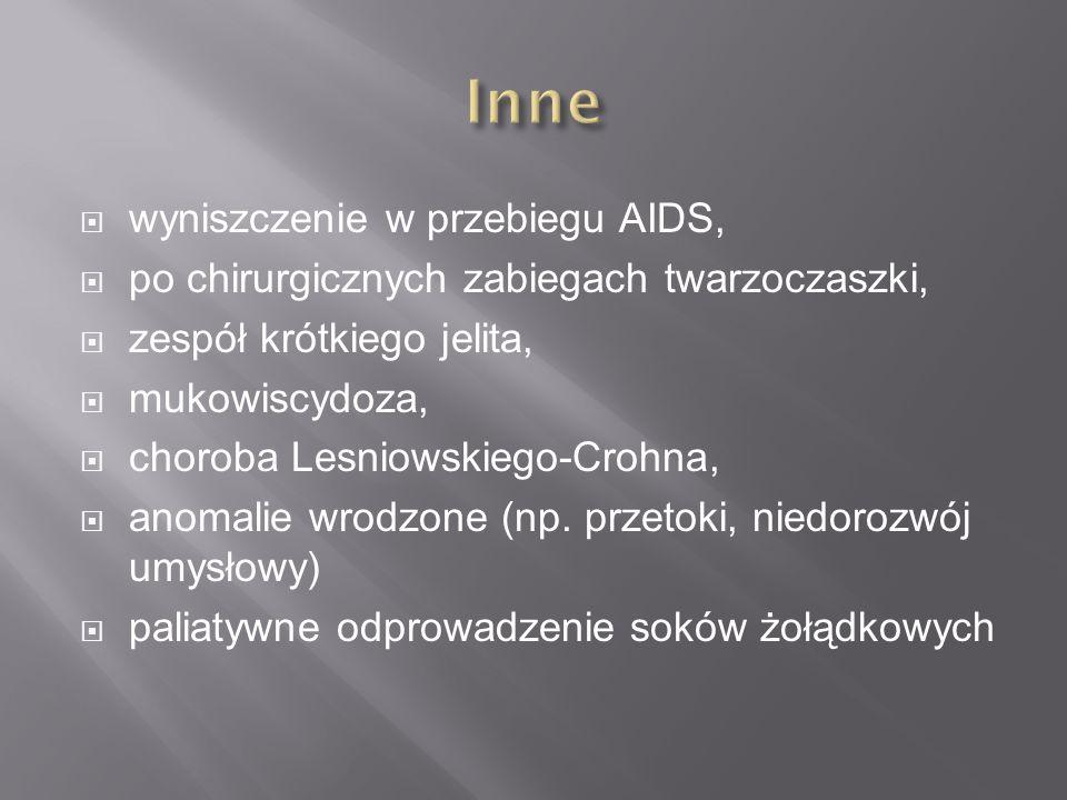  wyniszczenie w przebiegu AIDS,  po chirurgicznych zabiegach twarzoczaszki,  zespół krótkiego jelita,  mukowiscydoza,  choroba Lesniowskiego-Croh