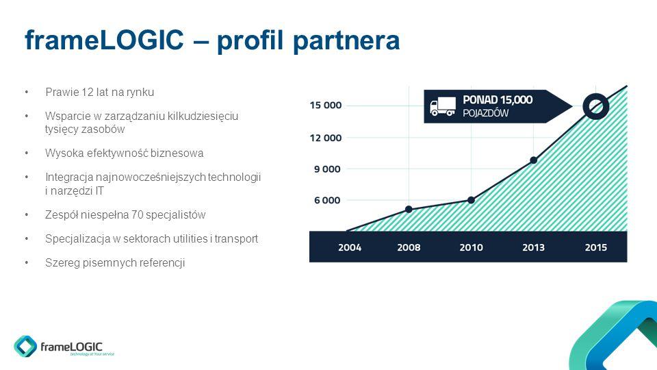 frameLOGIC – profil partnera Prawie 12 lat na rynku Wsparcie w zarządzaniu kilkudziesięciu tysięcy zasobów Wysoka efektywność biznesowa Integracja najnowocześniejszych technologii i narzędzi IT Zespół niespełna 70 specjalistów Specjalizacja w sektorach utilities i transport Szereg pisemnych referencji