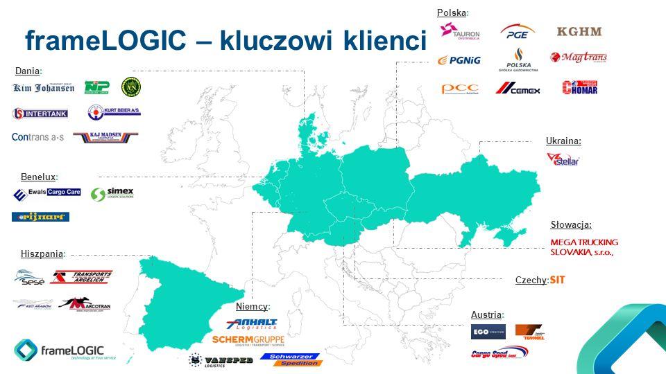 frameLOGIC – kluczowi klienci Hiszpania: Benelux: Dania: Austria: Niemcy: Polska: Czechy: Słowacja: Ukraina: