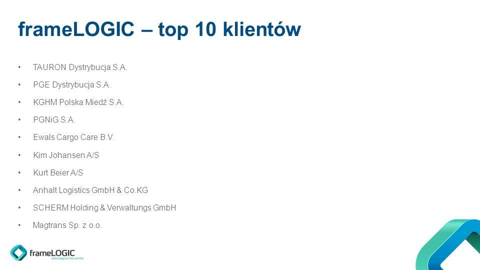 frameLOGIC – top 10 klientów TAURON Dystrybucja S.A.