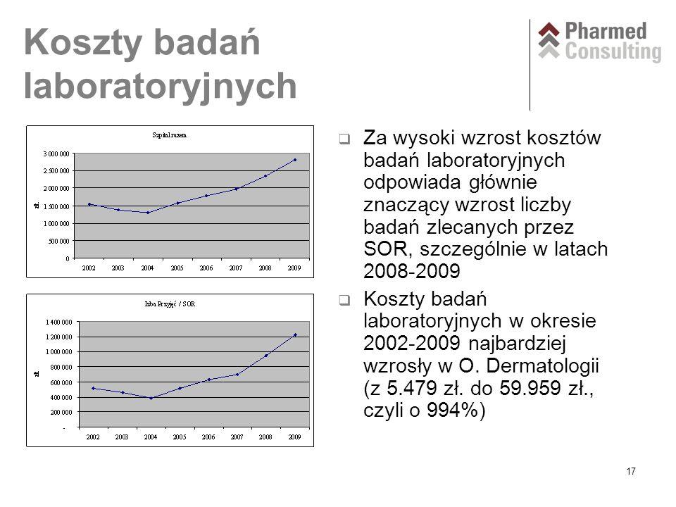 17 Koszty badań laboratoryjnych  Za wysoki wzrost kosztów badań laboratoryjnych odpowiada głównie znaczący wzrost liczby badań zlecanych przez SOR, szczególnie w latach 2008-2009  Koszty badań laboratoryjnych w okresie 2002-2009 najbardziej wzrosły w O.