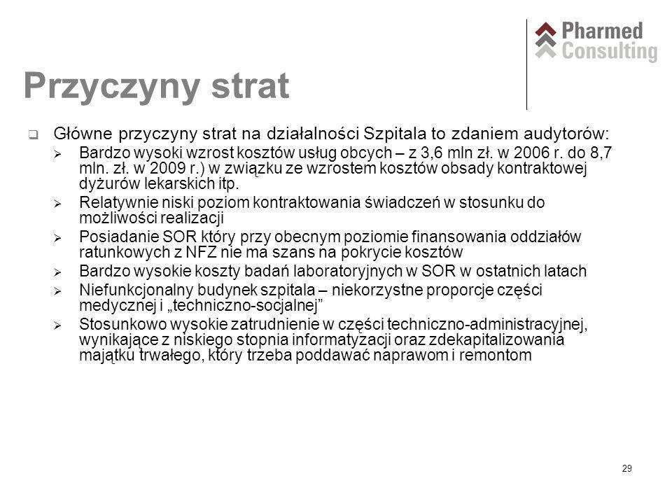 29 Przyczyny strat  Główne przyczyny strat na działalności Szpitala to zdaniem audytorów:  Bardzo wysoki wzrost kosztów usług obcych – z 3,6 mln zł.