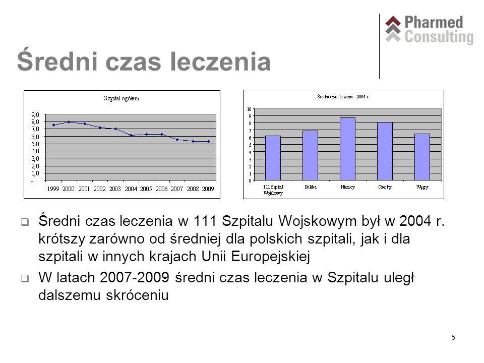 5 Średni czas leczenia  Średni czas leczenia w 111 Szpitalu Wojskowym był w 2004 r.