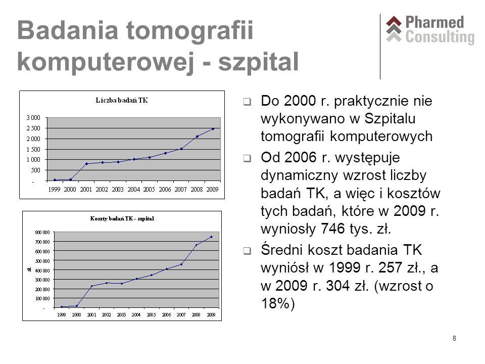 8 Badania tomografii komputerowej - szpital  Do 2000 r.