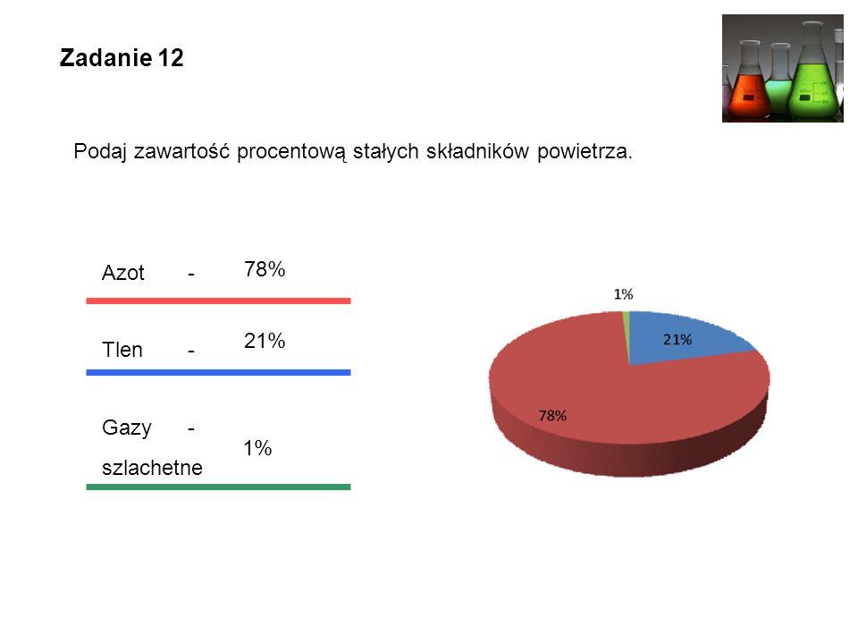 Zadanie 12 Podaj zawartość procentową stałych składników powietrza. Azot- Tlen- Gazy - szlachetne 78% 21% 1%
