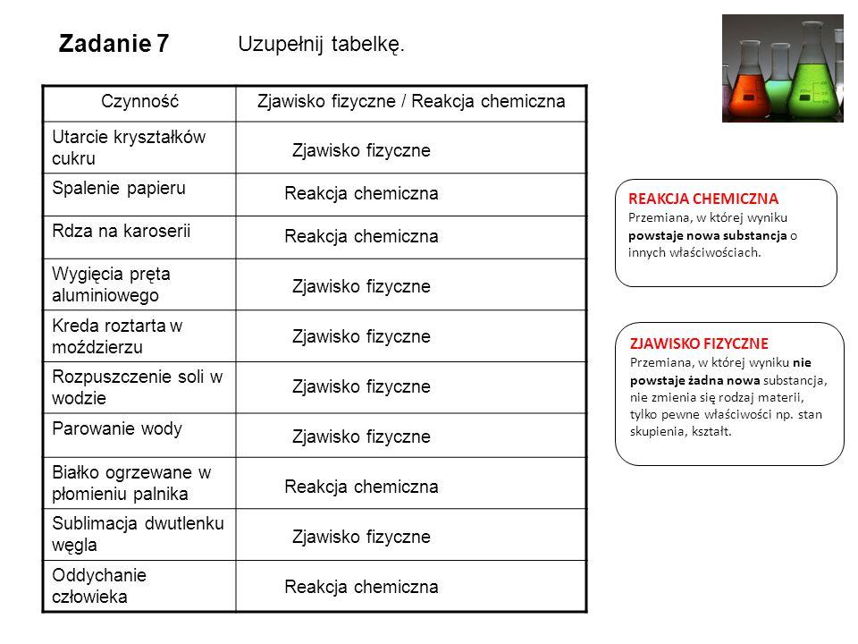 Zadanie 7 Uzupełnij tabelkę. CzynnośćZjawisko fizyczne / Reakcja chemiczna Utarcie kryształków cukru Spalenie papieru Rdza na karoserii Wygięcia pręta