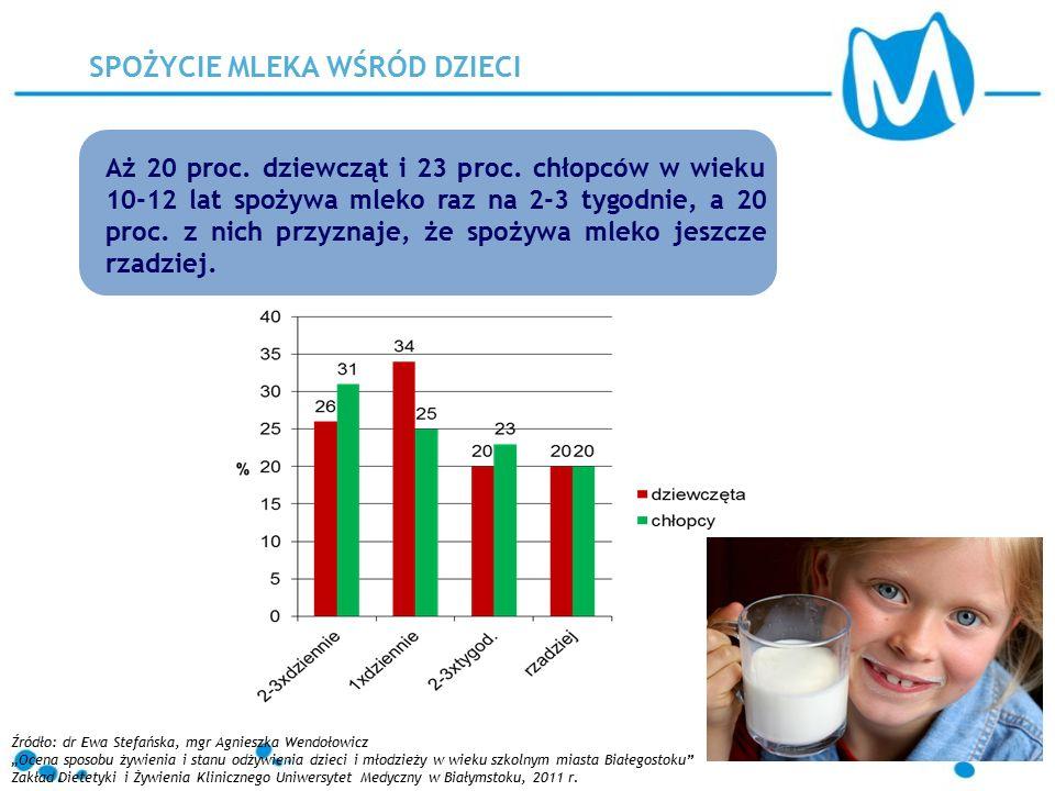 SPOŻYCIE MLEKA WŚRÓD DZIECI Aż 20 proc. dziewcząt i 23 proc. chłopców w wieku 10-12 lat spożywa mleko raz na 2-3 tygodnie, a 20 proc. z nich przyznaje