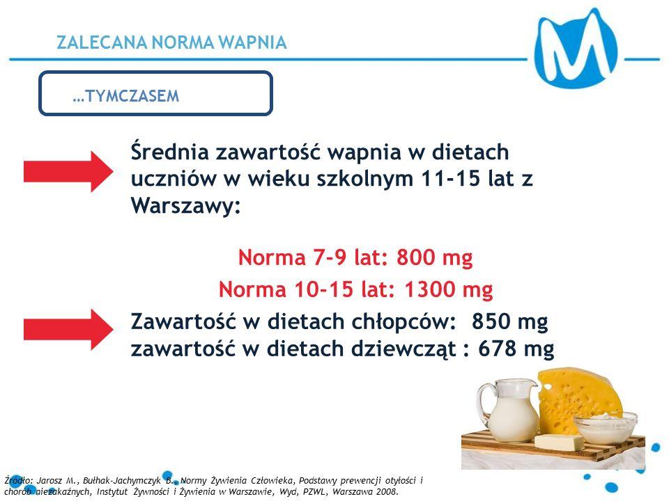 Średnia zawartość wapnia w dietach uczniów w wieku szkolnym 11-15 lat z Warszawy: Norma 7-9 lat: 800 mg Norma 10-15 lat: 1300 mg Zawartość w dietach c