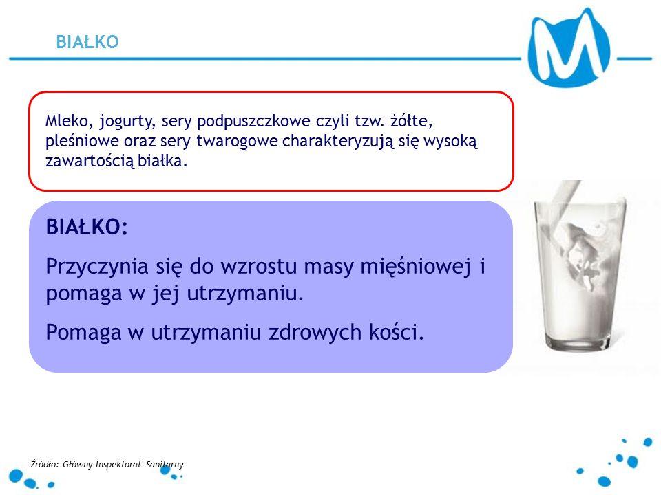 BIAŁKO Mleko, jogurty, sery podpuszczkowe czyli tzw. żółte, pleśniowe oraz sery twarogowe charakteryzują się wysoką zawartością białka. BIAŁKO: Przycz
