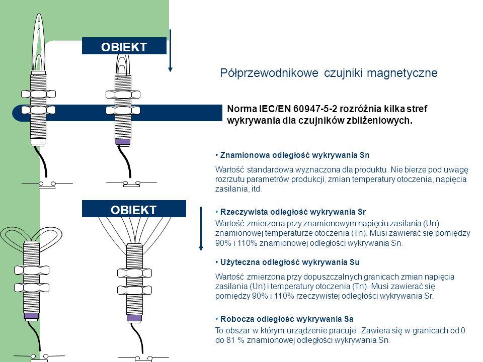 Półprzewodnikowe czujniki magnetyczne Norma IEC/EN 60947-5-2 rozróżnia kilka stref wykrywania dla czujników zbliżeniowych.
