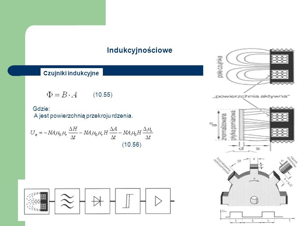 Indukcyjnościowe (10.55) Gdzie: A jest powierzchnią przekroju rdzenia. Czujniki indukcyjne (10.56)