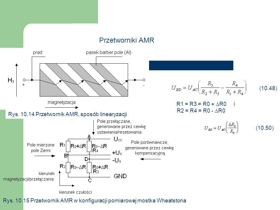 Przetworniki AMR Rys. 10.14 Przetwornik AMR, sposób linearyzacji Rys.