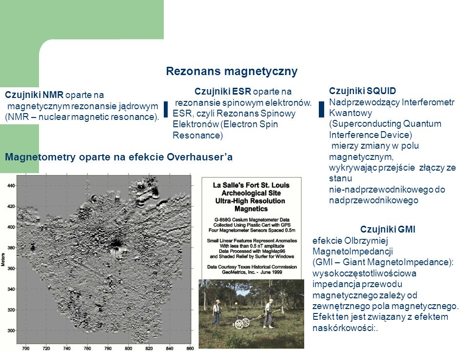 Rezonans magnetyczny Czujniki NMR oparte na magnetycznym rezonansie jądrowym (NMR – nuclear magnetic resonance).