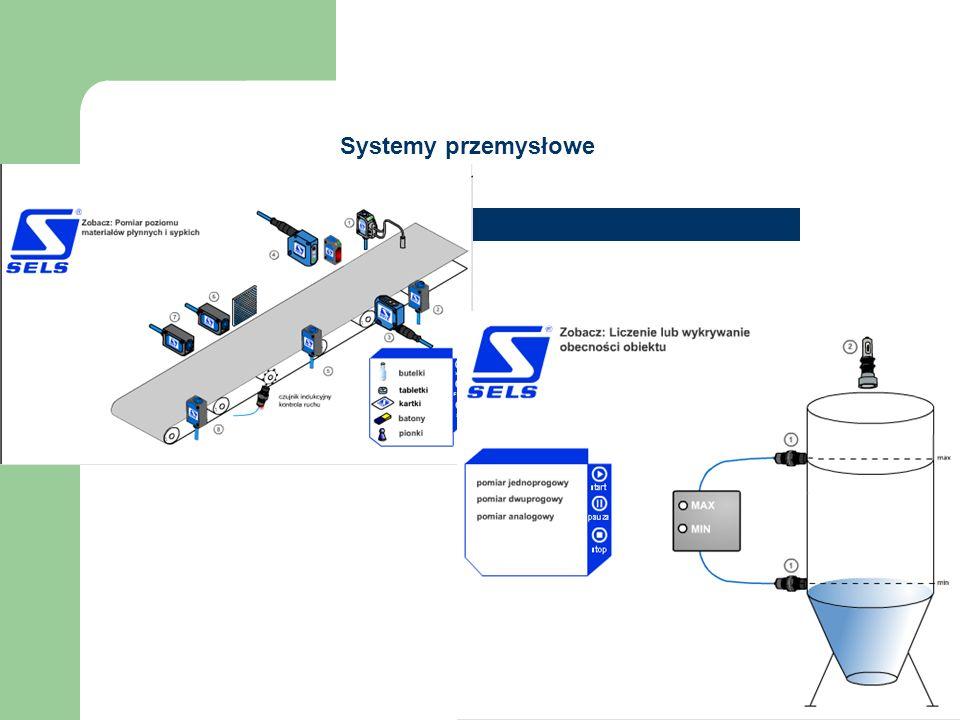 Systemy przemysłowe