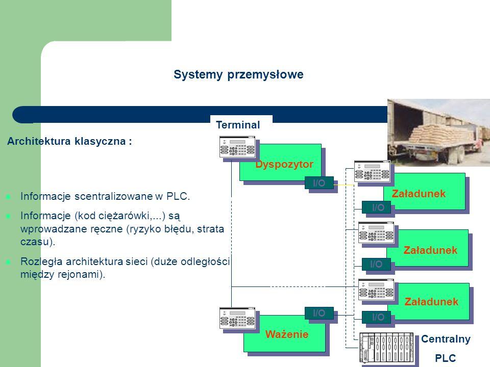 Architektura klasyczna : Informacje scentralizowane w PLC.