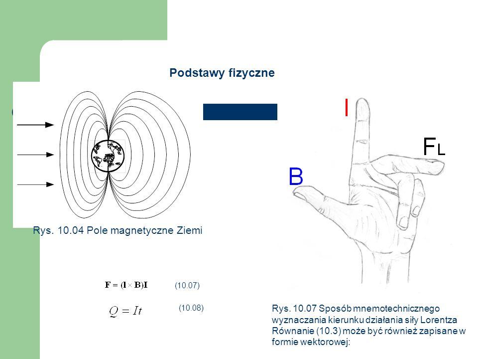Podstawy fizyczne Rys. 10.04 Pole magnetyczne Ziemi Rys.