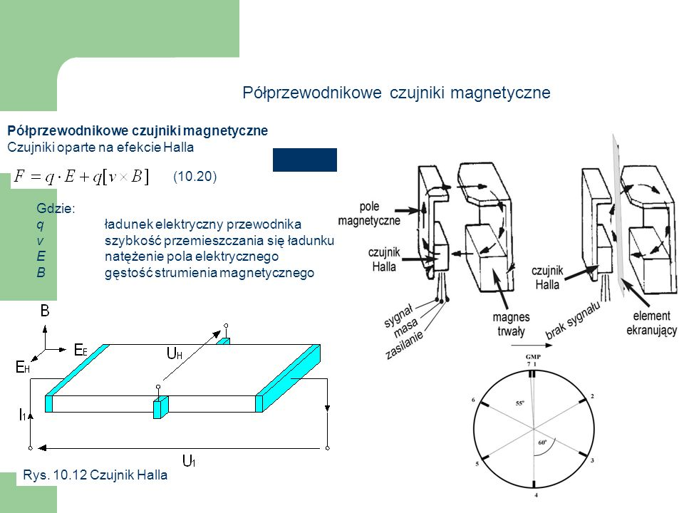 Półprzewodnikowe czujniki magnetyczne Czujniki oparte na efekcie Halla (10.20) Gdzie: qładunek elektryczny przewodnika vszybkość przemieszczania się ładunku Enatężenie pola elektrycznego Bgęstość strumienia magnetycznego Rys.