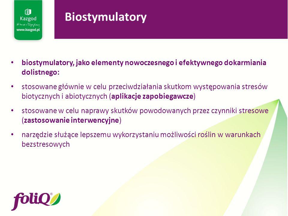 biostymulatory, jako elementy nowoczesnego i efektywnego dokarmiania dolistnego: stosowane głównie w celu przeciwdziałania skutkom występowania stresów biotycznych i abiotycznych (aplikacje zapobiegawcze) stosowane w celu naprawy skutków powodowanych przez czynniki stresowe (zastosowanie interwencyjne) narzędzie służące lepszemu wykorzystaniu możliwości roślin w warunkach bezstresowych Biostymulatory