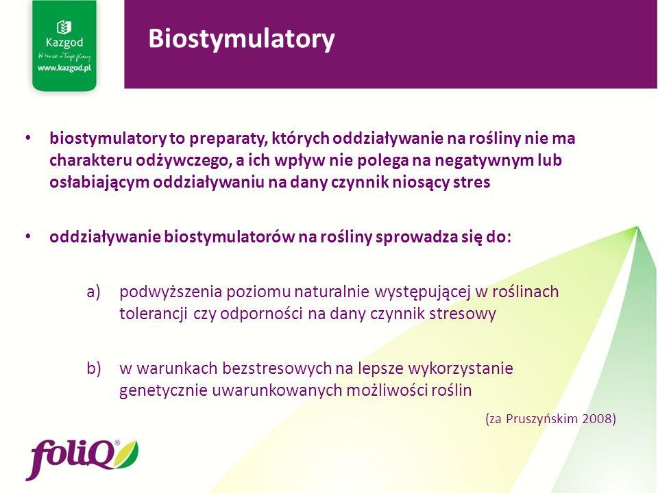 biostymulatory to preparaty, których oddziaływanie na rośliny nie ma charakteru odżywczego, a ich wpływ nie polega na negatywnym lub osłabiającym oddziaływaniu na dany czynnik niosący stres oddziaływanie biostymulatorów na rośliny sprowadza się do: a)podwyższenia poziomu naturalnie występującej w roślinach tolerancji czy odporności na dany czynnik stresowy b)w warunkach bezstresowych na lepsze wykorzystanie genetycznie uwarunkowanych możliwości roślin (za Pruszyńskim 2008) Biostymulatory