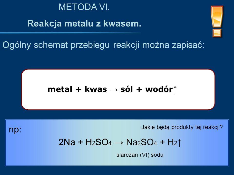 metal + kwas → sól + wodór ↑ Ogólny schemat przebiegu reakcji można zapisać: METODA VI.