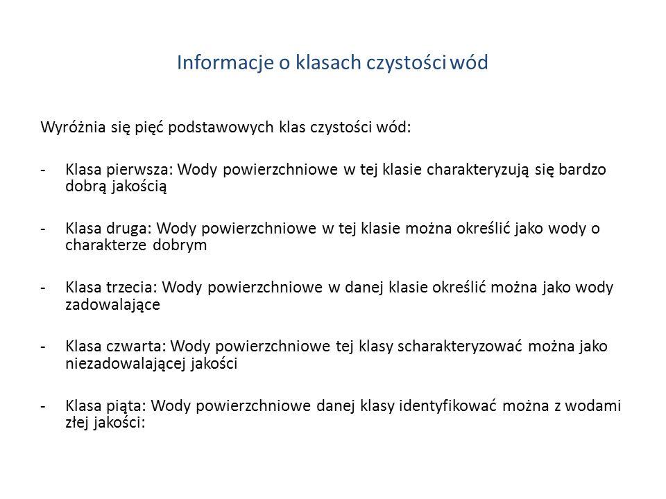 Informacje o klasach czystości wód Wyróżnia się pięć podstawowych klas czystości wód: -Klasa pierwsza: Wody powierzchniowe w tej klasie charakteryzują