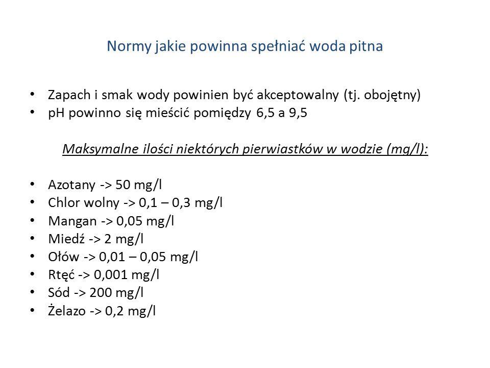 Normy jakie powinna spełniać woda pitna Zapach i smak wody powinien być akceptowalny (tj. obojętny) pH powinno się mieścić pomiędzy 6,5 a 9,5 Maksymal