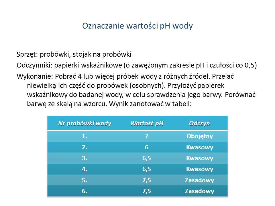 Oznaczanie wartości pH wody Sprzęt: probówki, stojak na probówki Odczynniki: papierki wskaźnikowe (o zawężonym zakresie pH i czułości co 0,5) Wykonani