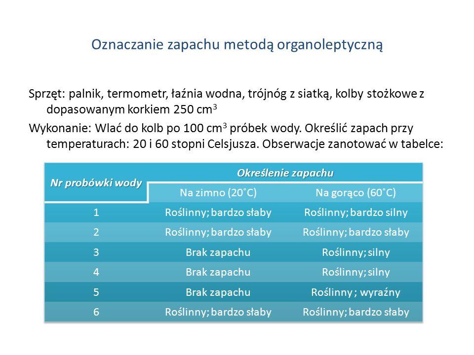Oznaczanie zapachu metodą organoleptyczną Sprzęt: palnik, termometr, łaźnia wodna, trójnóg z siatką, kolby stożkowe z dopasowanym korkiem 250 cm 3 Wyk