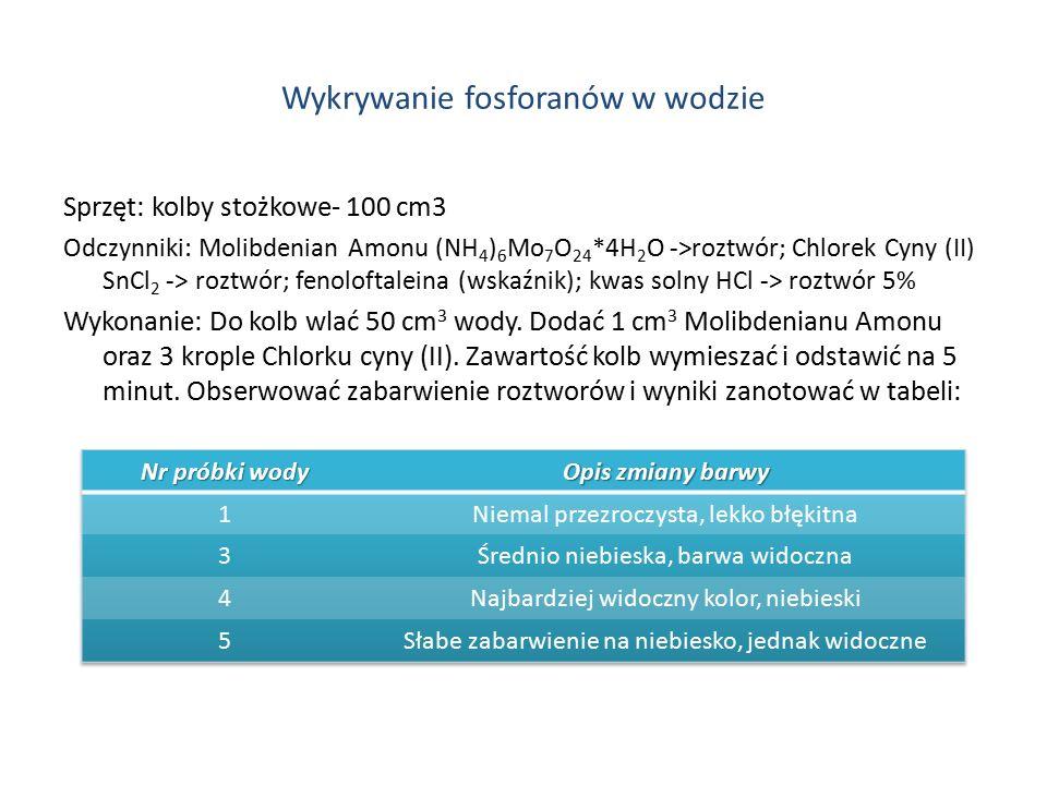 Wykrywanie fosforanów w wodzie Sprzęt: kolby stożkowe- 100 cm3 Odczynniki: Molibdenian Amonu (NH 4 ) 6 Mo 7 O 24 *4H 2 O ->roztwór; Chlorek Cyny (II)