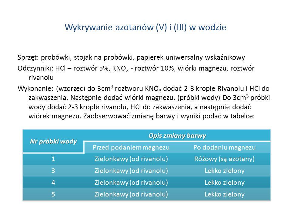 Wykrywanie azotanów (V) i (III) w wodzie Sprzęt: probówki, stojak na probówki, papierek uniwersalny wskaźnikowy Odczynniki: HCl – roztwór 5%, KNO 3 -