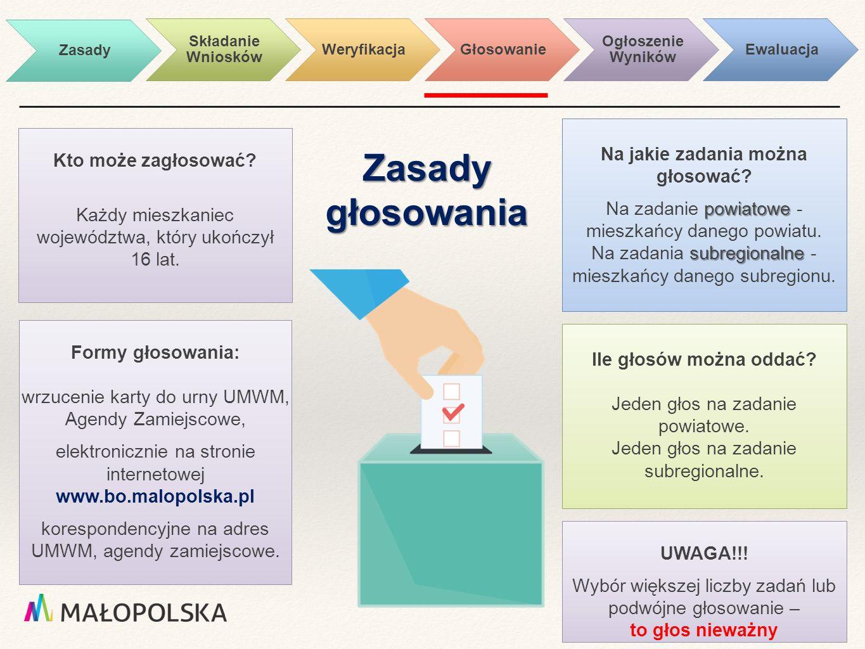 Formularz zgłaszania zadań oraz wzór listy poparcia dla zadania dostępny jest na stronie Budżetu Obywatelskiego: www.bo.malopolska.pl