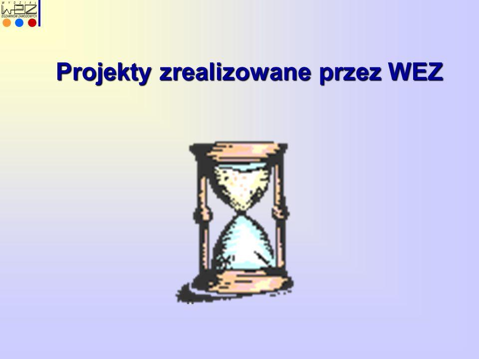 Propozycje terminów etapu praktycznego – zawody kształcone w technikach i szk.pol.