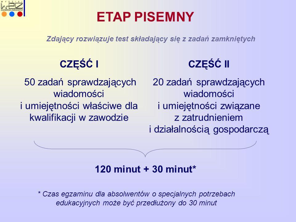ETAP PISEMNY CZĘŚĆ I 50 zadań sprawdzających wiadomości i umiejętności właściwe dla kwalifikacji w zawodzie CZĘŚĆ II 20 zadań sprawdzających wiadomości i umiejętności związane z zatrudnieniem i działalnością gospodarczą 120 minut + 30 minut* Zdający rozwiązuje test składający się z zadań zamkniętych * Czas egzaminu dla absolwentów o specjalnych potrzebach edukacyjnych może być przedłużony do 30 minut