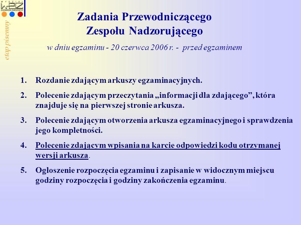 Zadania Przewodniczącego Zespołu Nadzorującego w dniu egzaminu - 20 czerwca 2006 r. - przed egzaminem 1.Rozdanie zdającym arkuszy egzaminacyjnych. 2.P