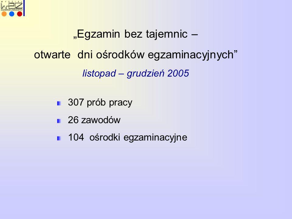 2.Rozdanie zdającym kart odpowiedzi.